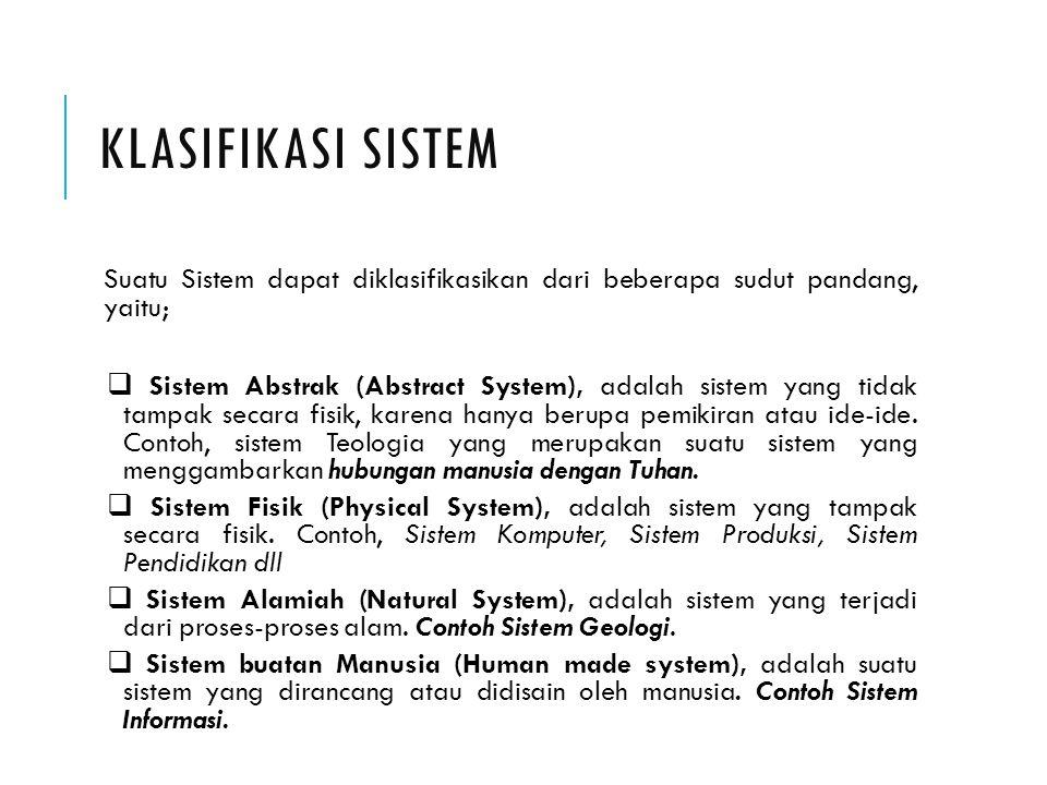KLASIFIKASI SISTEM Suatu Sistem dapat diklasifikasikan dari beberapa sudut pandang, yaitu;  Sistem Abstrak (Abstract System), adalah sistem yang tidak tampak secara fisik, karena hanya berupa pemikiran atau ide-ide.