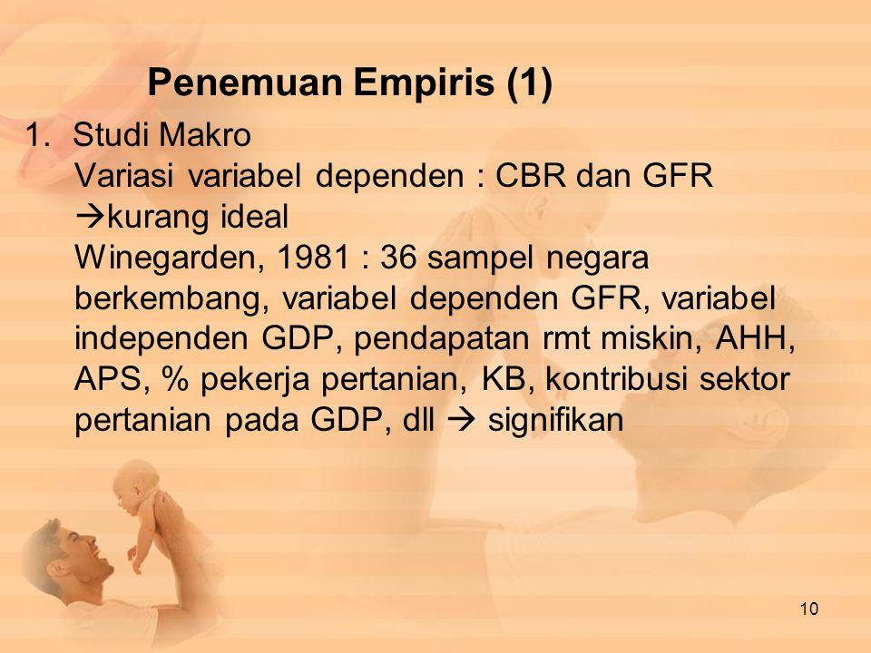 Penemuan Empiris (1) 1.Studi Makro Variasi variabel dependen : CBR dan GFR  kurang ideal Winegarden, 1981 : 36 sampel negara berkembang, variabel dep