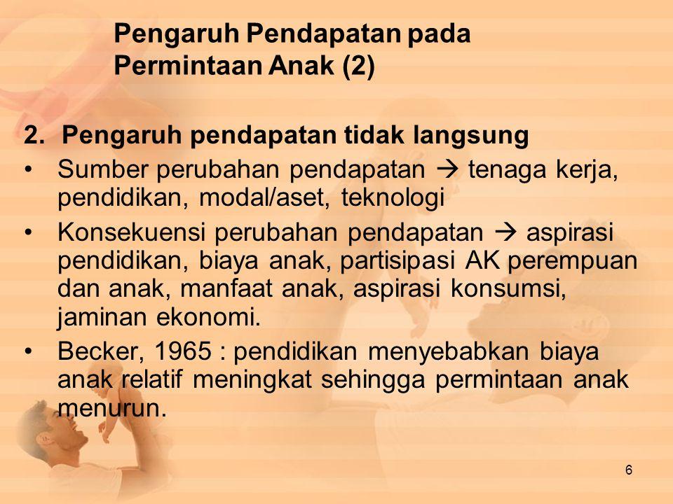 Pengaruh Pendapatan pada Permintaan Anak (2) 2.Pengaruh pendapatan tidak langsung Sumber perubahan pendapatan  tenaga kerja, pendidikan, modal/aset,