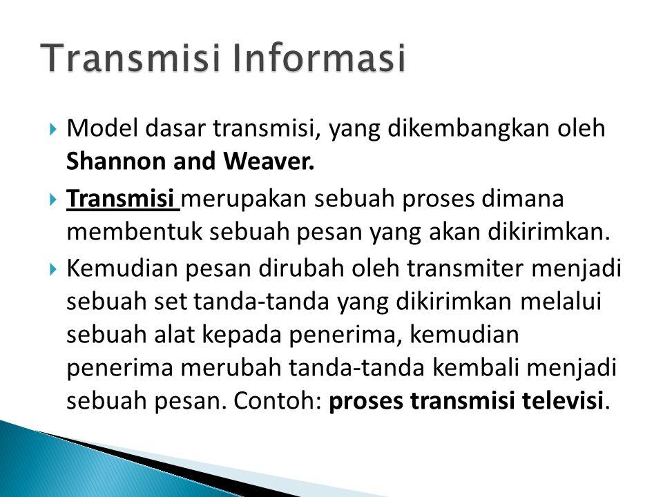  Model dasar transmisi, yang dikembangkan oleh Shannon and Weaver.