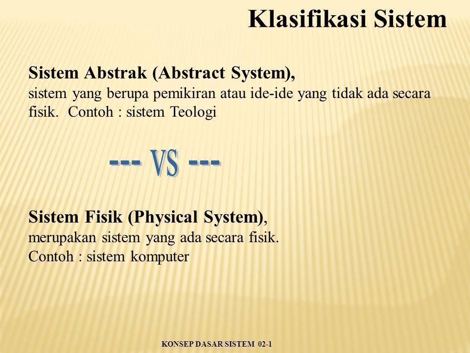 Sistem Abstrak (Abstract System), sistem yang berupa pemikiran atau ide-ide yang tidak ada secara fisik. Contoh : sistem Teologi Sistem Fisik (Physica