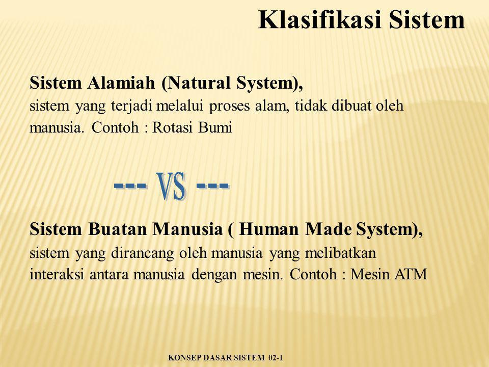Sistem Alamiah (Natural System), sistem yang terjadi melalui proses alam, tidak dibuat oleh manusia. Contoh : Rotasi Bumi Sistem Buatan Manusia ( Huma