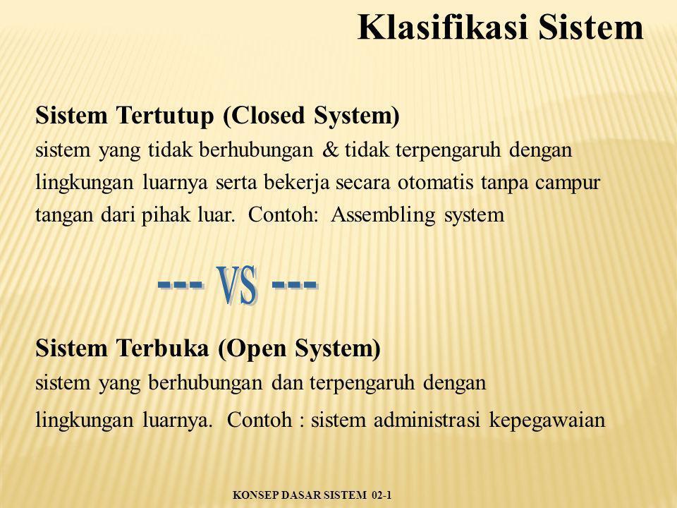 Sistem Tertutup (Closed System) sistem yang tidak berhubungan & tidak terpengaruh dengan lingkungan luarnya serta bekerja secara otomatis tanpa campur