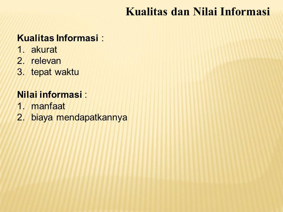 Kualitas Informasi : 1.akurat 2.relevan 3.tepat waktu Nilai informasi : 1.manfaat 2.biaya mendapatkannya Kualitas dan Nilai Informasi