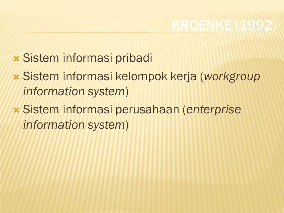  Sistem informasi pribadi  Sistem informasi kelompok kerja (workgroup information system)  Sistem informasi perusahaan (enterprise information syst
