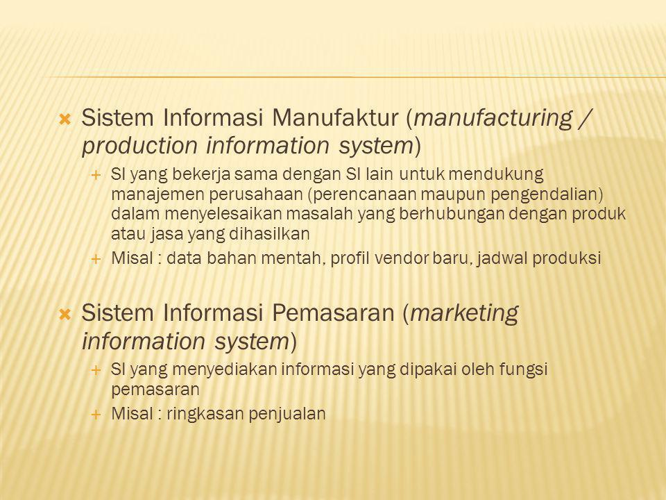  Sistem Informasi Manufaktur (manufacturing / production information system)  SI yang bekerja sama dengan SI lain untuk mendukung manajemen perusaha