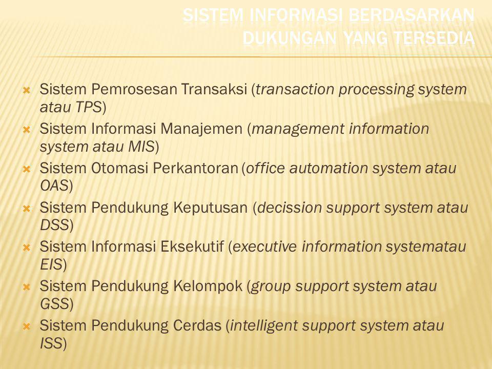  Sistem Pemrosesan Transaksi (transaction processing system atau TPS)  Sistem Informasi Manajemen (management information system atau MIS)  Sistem
