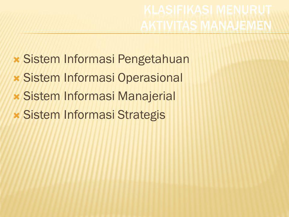  Sistem Informasi Pengetahuan  Sistem Informasi Operasional  Sistem Informasi Manajerial  Sistem Informasi Strategis