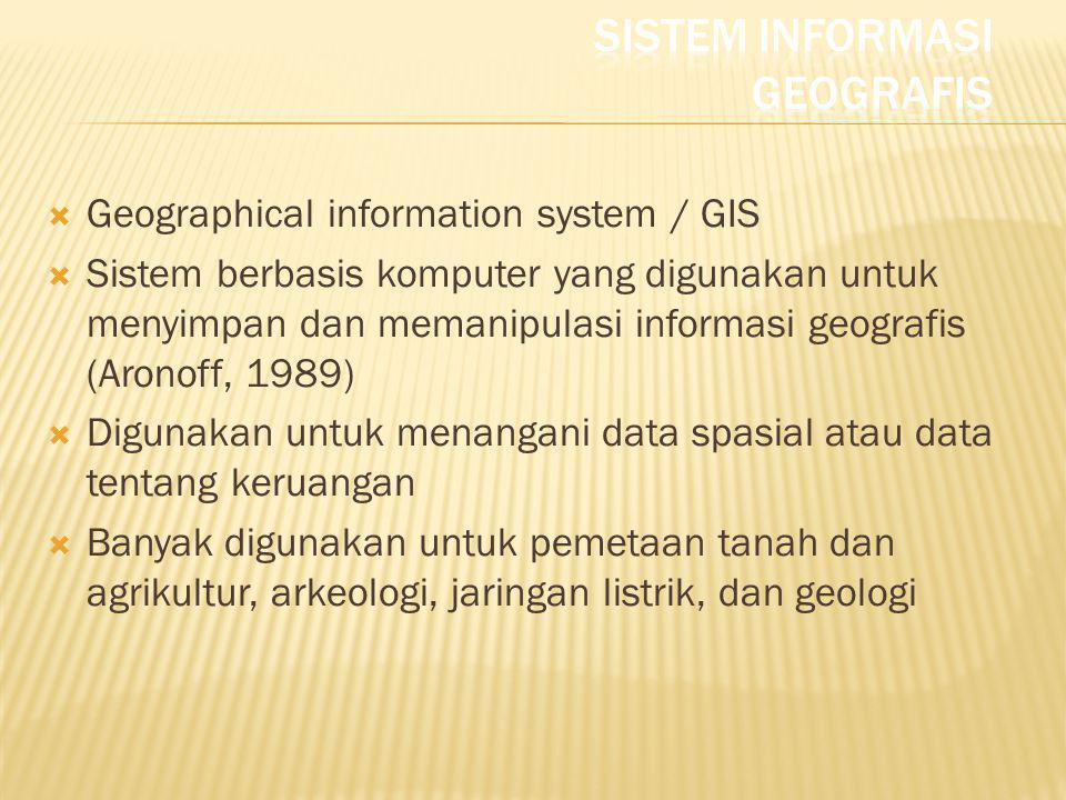 Geographical information system / GIS  Sistem berbasis komputer yang digunakan untuk menyimpan dan memanipulasi informasi geografis (Aronoff, 1989)