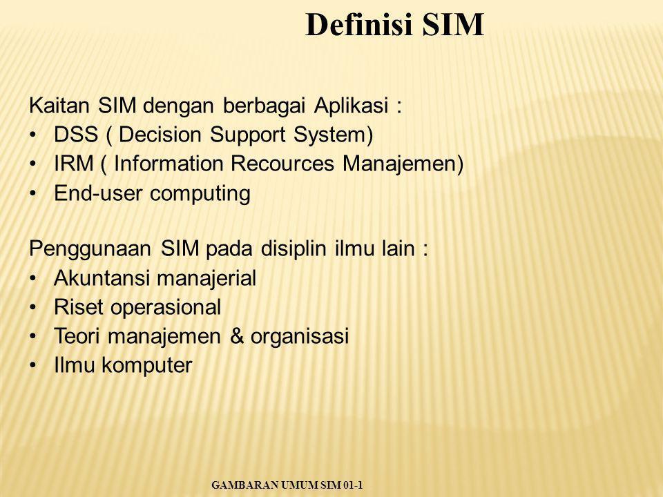 Kaitan SIM dengan berbagai Aplikasi : DSS ( Decision Support System) IRM ( Information Recources Manajemen) End-user computing Penggunaan SIM pada dis