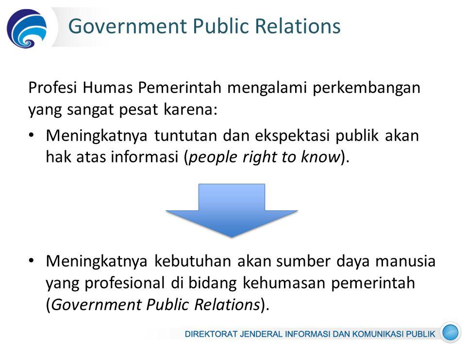 Government Public Relations Profesi Humas Pemerintah mengalami perkembangan yang sangat pesat karena: Meningkatnya tuntutan dan ekspektasi publik akan hak atas informasi (people right to know).