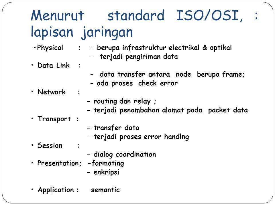 Menurut standard ISO/OSI, : lapisan jaringan 16 Physical : - berupa infrastruktur electrikal & optikal - terjadi pengiriman data Data Link : - data tr