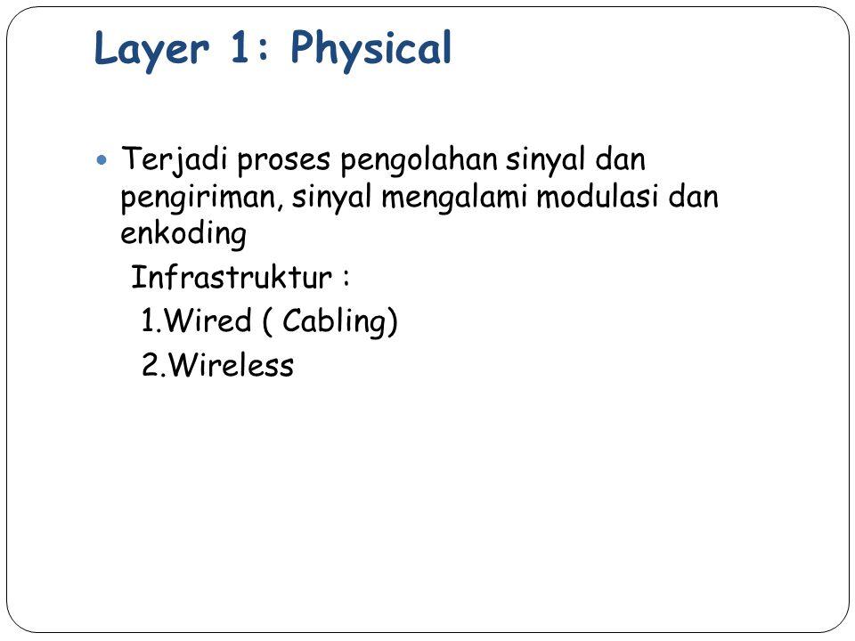 Layer 1: Physical Terjadi proses pengolahan sinyal dan pengiriman, sinyal mengalami modulasi dan enkoding Infrastruktur : 1.Wired ( Cabling) 2.Wireles