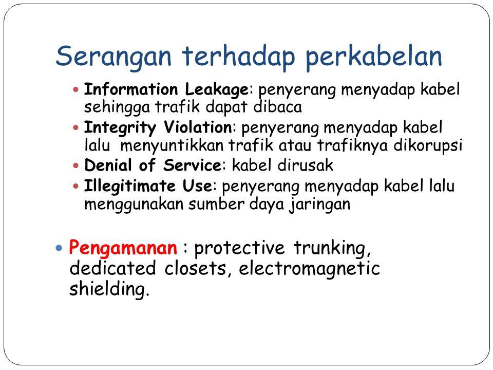 Serangan terhadap perkabelan Information Leakage: penyerang menyadap kabel sehingga trafik dapat dibaca Integrity Violation: penyerang menyadap kabel