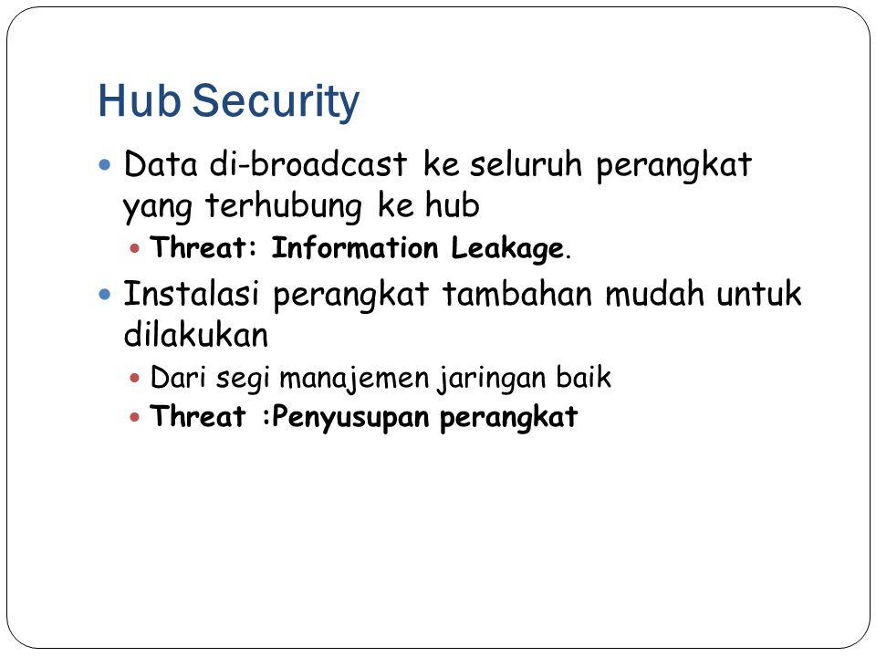 Hub Security Data di-broadcast ke seluruh perangkat yang terhubung ke hub Threat: Information Leakage. Instalasi perangkat tambahan mudah untuk dilaku