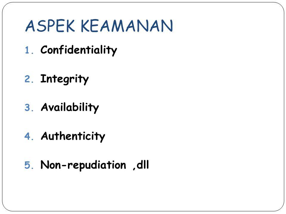Prinsip keamanan 8 Prinsip keamanan untuk merancang mekanisme keamanan yang efektif,a.l: Principle of least privilege Meminimalkan trusted components Tak ada yang sempurna