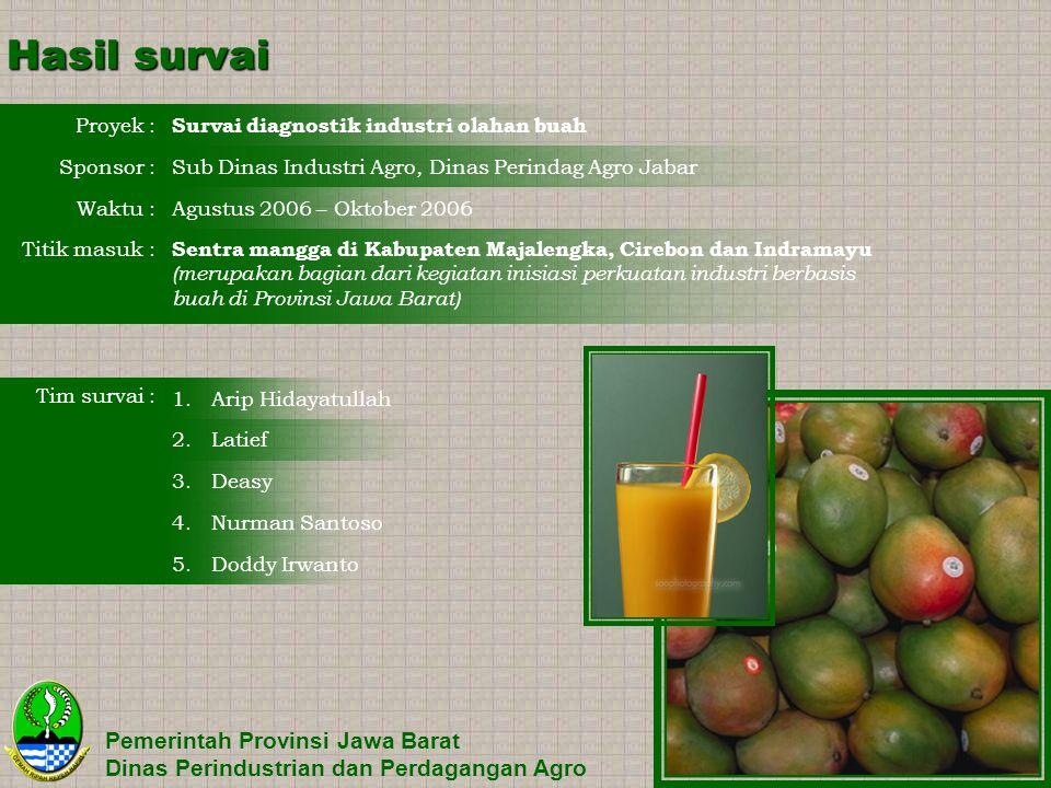 Kawi Boedisetio telebiro.bandung0@clubmember.org Indramayu merupakan salah satu daerah tropis penghasil beraneka ragam buah mangga yang potensial Potensi tanaman pohon mangga yang ditanam di kabupaten Indramayu berjumlah 1.034.269 pohon, jumlah mangga yang sudah umur panen 678.632 pohon dengan produksi buah mangga 97.931,03 ton/th.