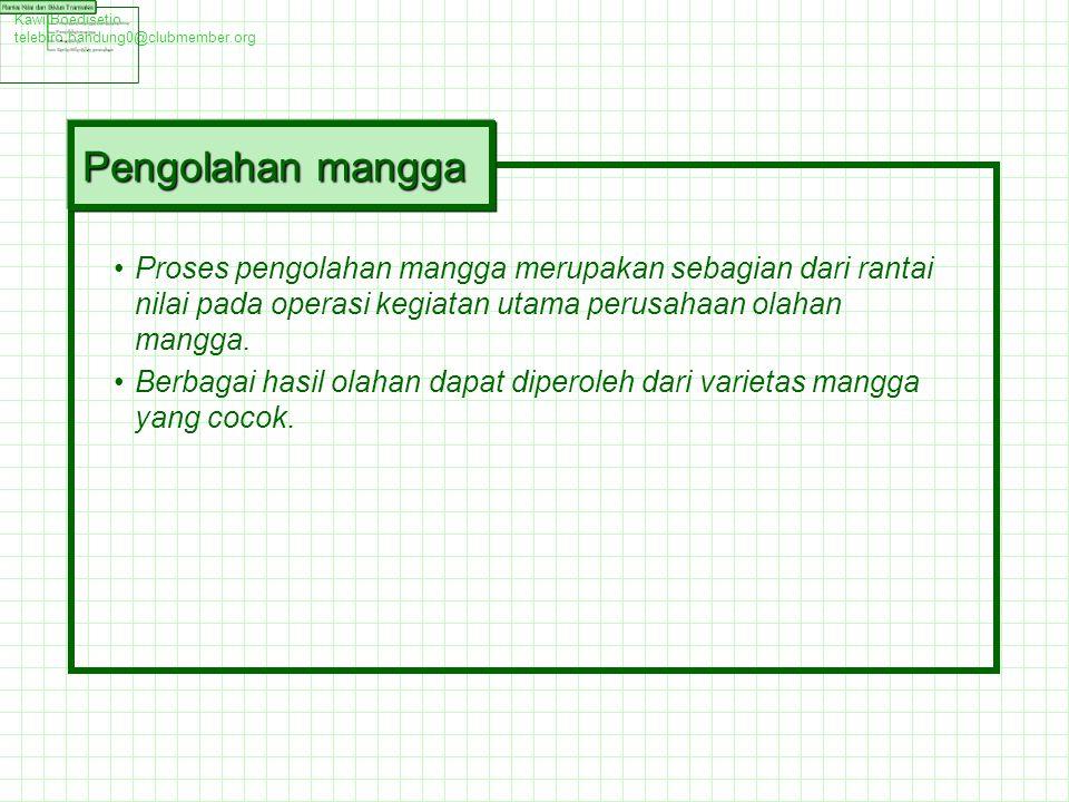 Kawi Boedisetio telebiro.bandung0@clubmember.org Proses pengolahan mangga merupakan sebagian dari rantai nilai pada operasi kegiatan utama perusahaan olahan mangga.