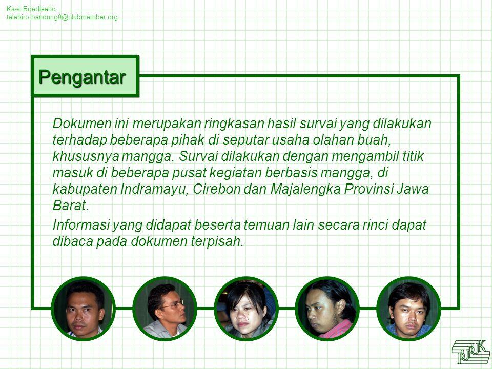 Kawi Boedisetio telebiro.bandung0@clubmember.org Strategi perusahaan dan persaingan Pendukung Penghambat Pemilik kebun mangga tidak mengelola bisnis mangga, sangat tergantung dari strategi yang diberikan oleh bandar.