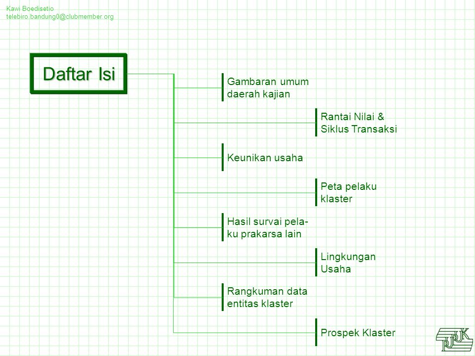 Kawi Boedisetio telebiro.bandung0@clubmember.org Rantai nilai merupakan rangkaian proses nilai tambah yang terjadi di seputar perusahaan.