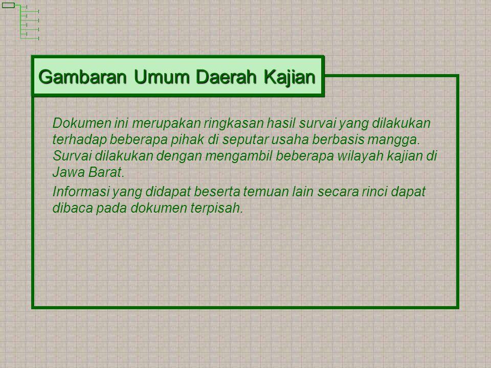 Kawi Boedisetio telebiro.bandung0@clubmember.org Kegiatan pendukung Tidak Ada Kegiatan Pendukung Pengembangan teknologi Tidak Ada Pembelian Pedagang Besar (Dedi Supendi, Buah Manis) Beber Cirebon