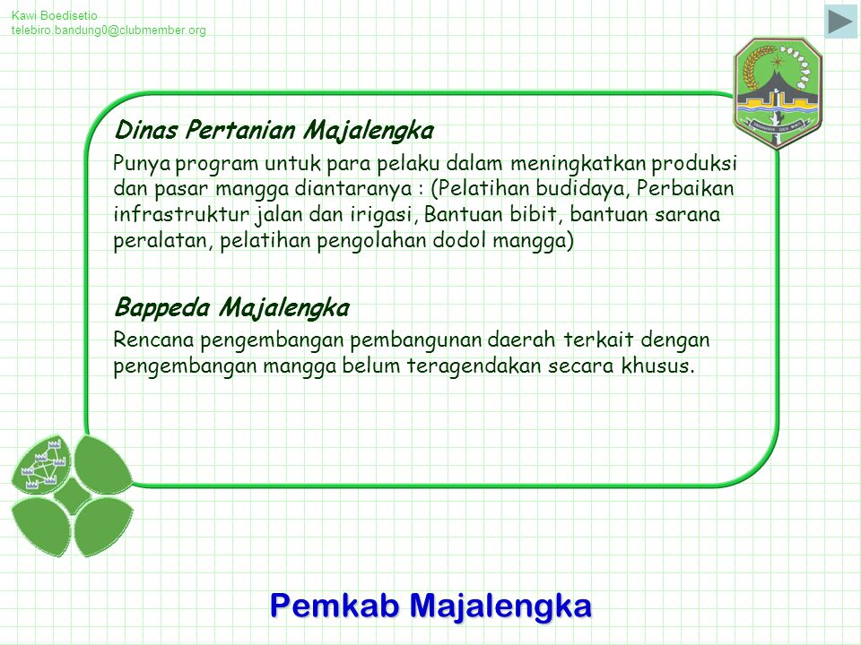 Kawi Boedisetio telebiro.bandung0@clubmember.org Dinas Pertanian Majalengka Punya program untuk para pelaku dalam meningkatkan produksi dan pasar mangga diantaranya : (Pelatihan budidaya, Perbaikan infrastruktur jalan dan irigasi, Bantuan bibit, bantuan sarana peralatan, pelatihan pengolahan dodol mangga) Bappeda Majalengka Rencana pengembangan pembangunan daerah terkait dengan pengembangan mangga belum teragendakan secara khusus.
