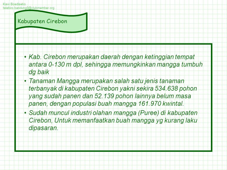 Kawi Boedisetio telebiro.bandung0@clubmember.org Kegiatan utama Pure mangga untuk ke PT Berri Pure Sirsak dan jambu ke PT Ciracasindo ada administrasi logistik keluar (outbond logistic).
