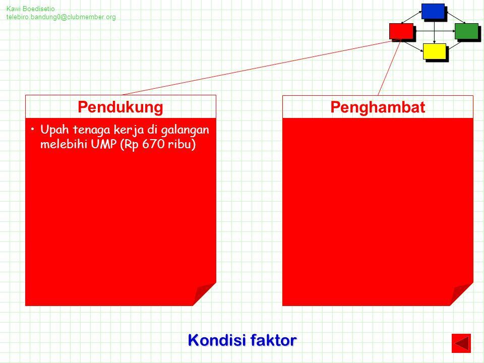Kawi Boedisetio telebiro.bandung0@clubmember.org Kondisi faktor Pendukung Upah tenaga kerja di galangan melebihi UMP (Rp 670 ribu) Penghambat