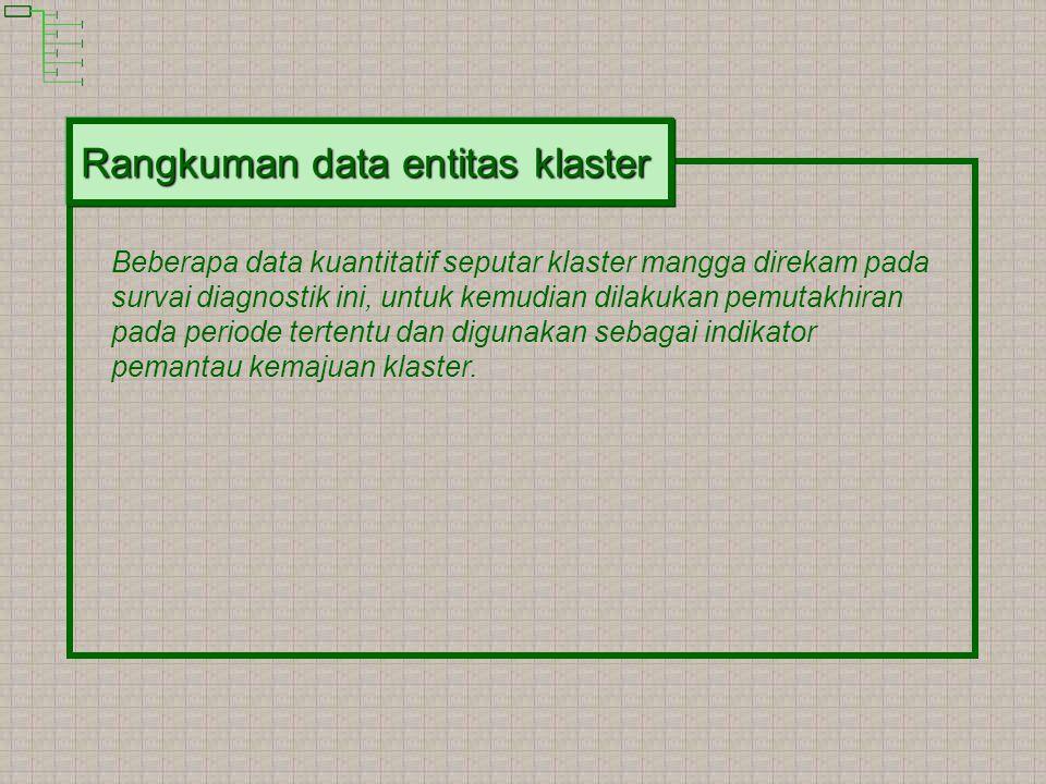Beberapa data kuantitatif seputar klaster mangga direkam pada survai diagnostik ini, untuk kemudian dilakukan pemutakhiran pada periode tertentu dan digunakan sebagai indikator pemantau kemajuan klaster.
