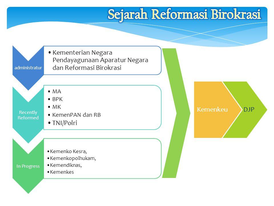 DJP administratur Kementerian Negara Pendayagunaan Aparatur Negara dan Reformasi Birokrasi Recently Reformed MA BPK MK KemenPAN dan RB TNI/Polri In Pr