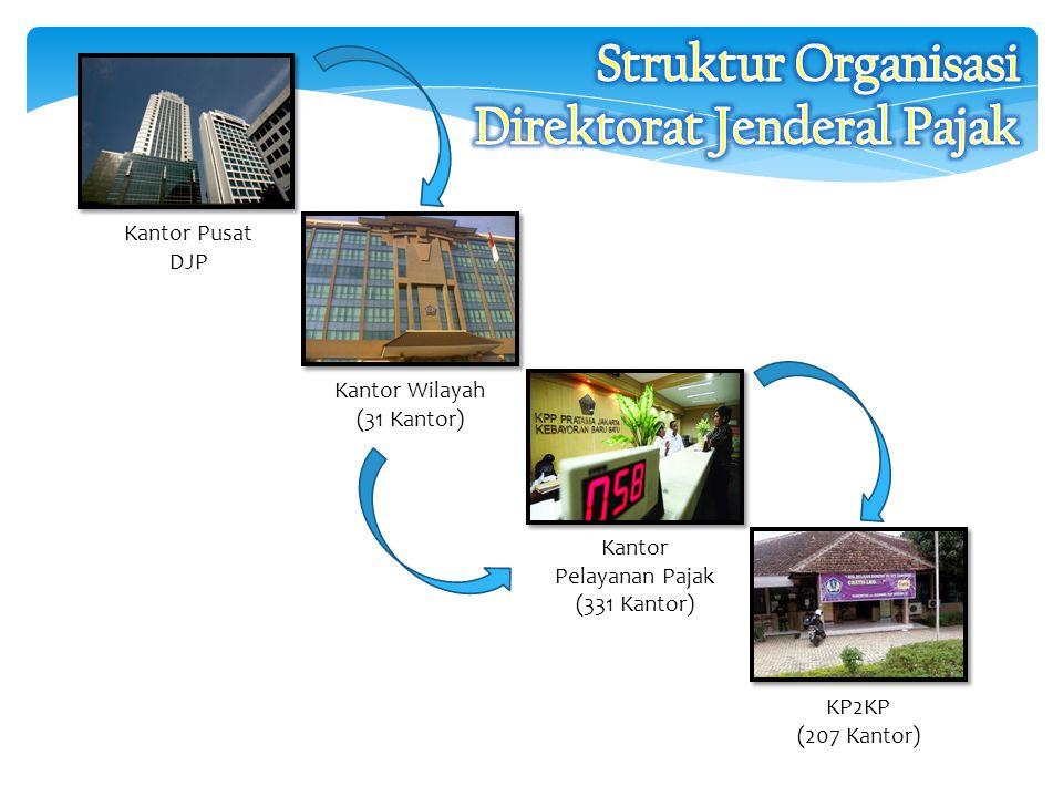 Kantor Pusat DJP Kantor Wilayah (31 Kantor) Kantor Pelayanan Pajak (331 Kantor) KP2KP (207 Kantor)