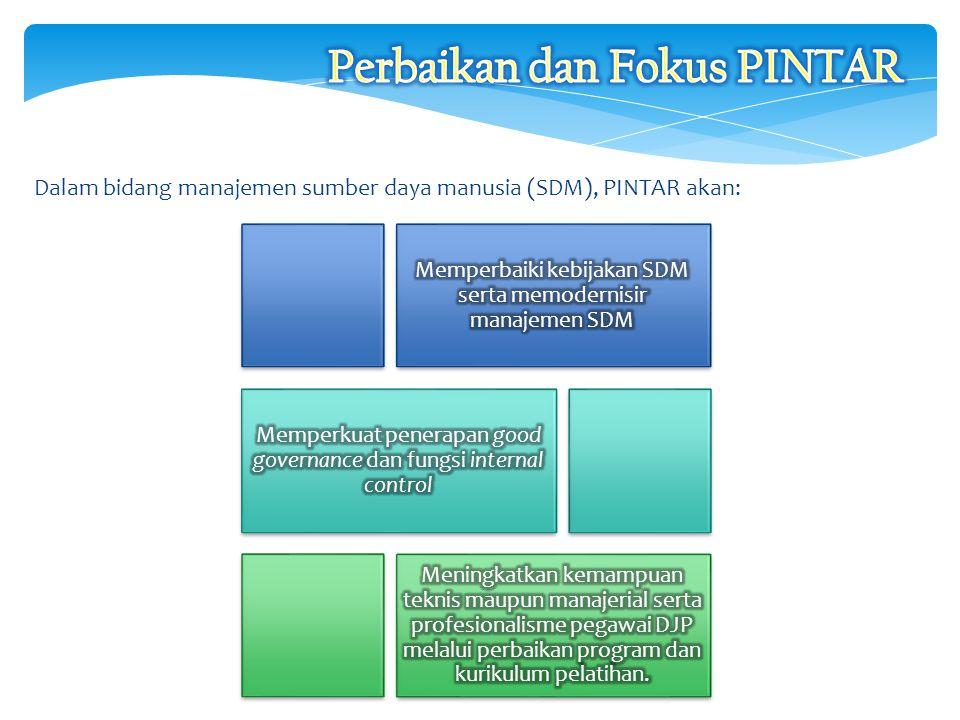 Dalam bidang manajemen sumber daya manusia (SDM), PINTAR akan: 29