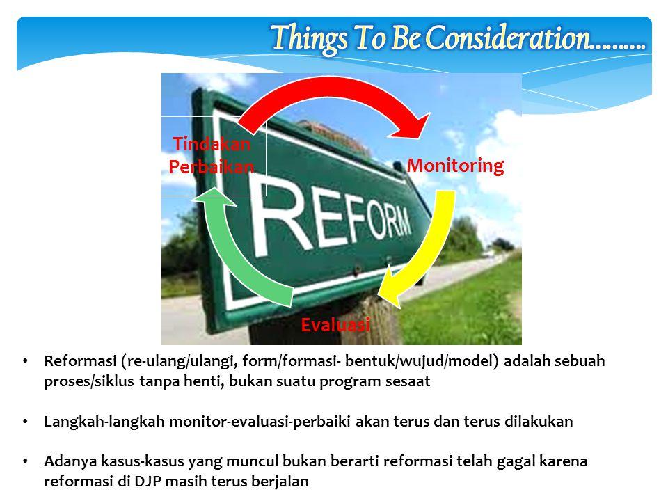 Reformasi (re-ulang/ulangi, form/formasi- bentuk/wujud/model) adalah sebuah proses/siklus tanpa henti, bukan suatu program sesaat Langkah-langkah moni