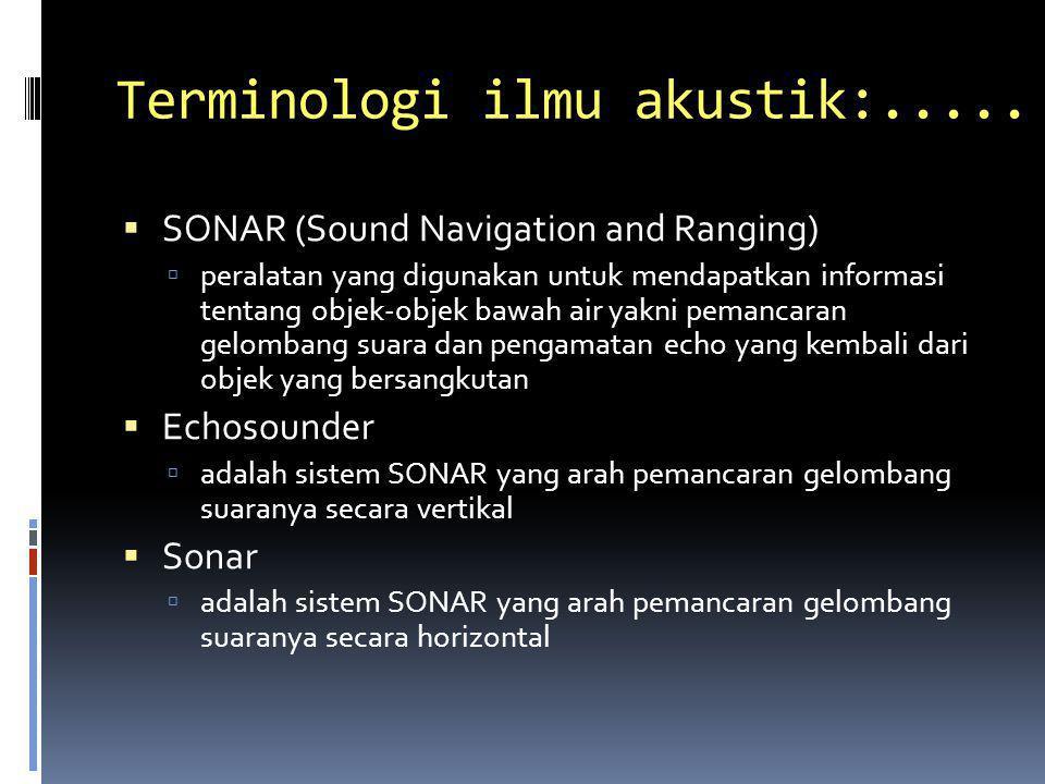 Perkembangan sistem SONAR….