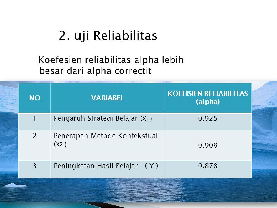 Teknik Analisis Data 1.Uji Validitas Nilai Koefesien untuk uji validitas instrumen variabel peningkatan hasil belajar (Y) yang diperoleh rata-rata leb