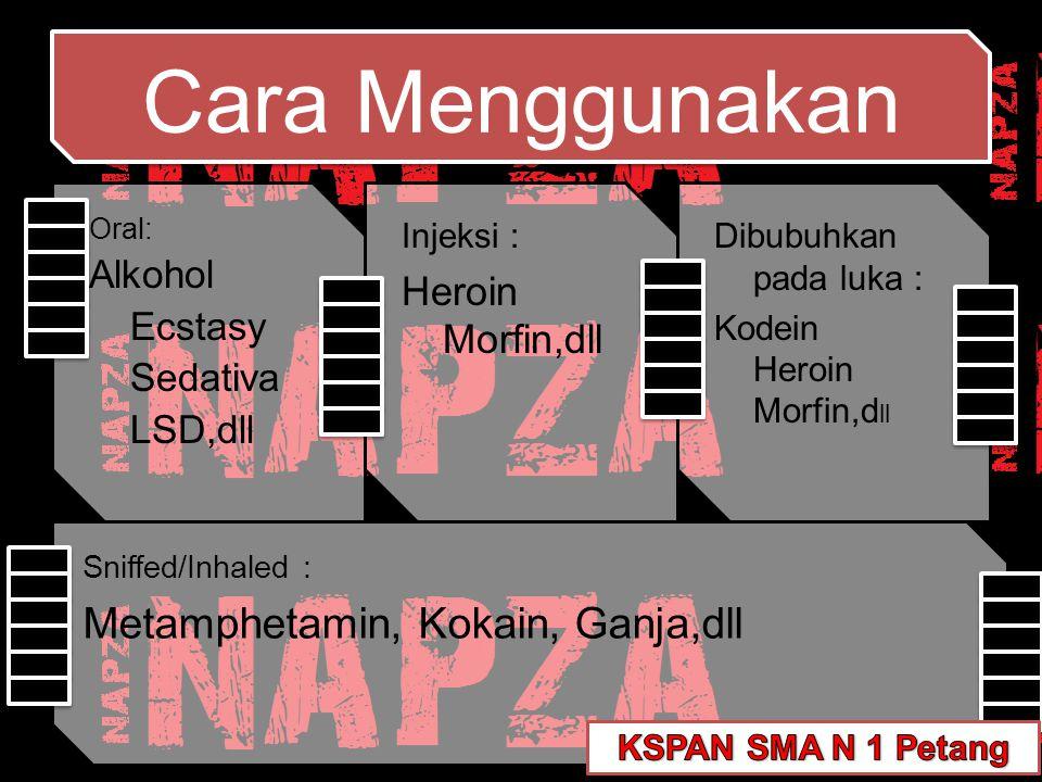 Oral: Alkohol Ecstasy Sedativa LSD,dll Dibubuhkan pada luka : Kodein Heroin Morfin,d ll Cara Menggunakan Cara Menggunakan Injeksi : Heroin Morfin,dll