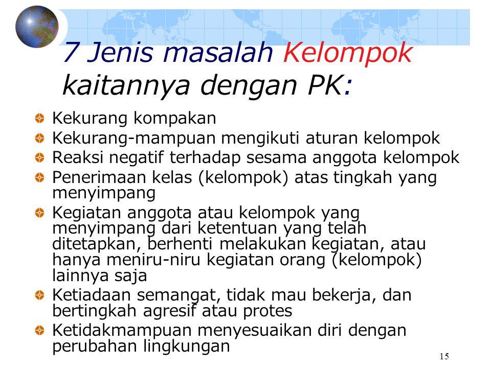 15 7 Jenis masalah Kelompok kaitannya dengan PK: Kekurang kompakan Kekurang-mampuan mengikuti aturan kelompok Reaksi negatif terhadap sesama anggota k