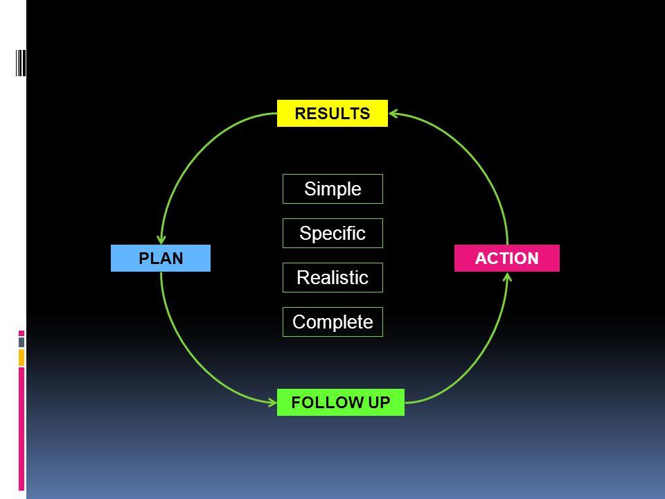 Contoh Analisis Usaha Sederhana USAHA BUDIDAYA JAMUR TIRAM A.MODAL TETAP (Fixed Cost) : 1.