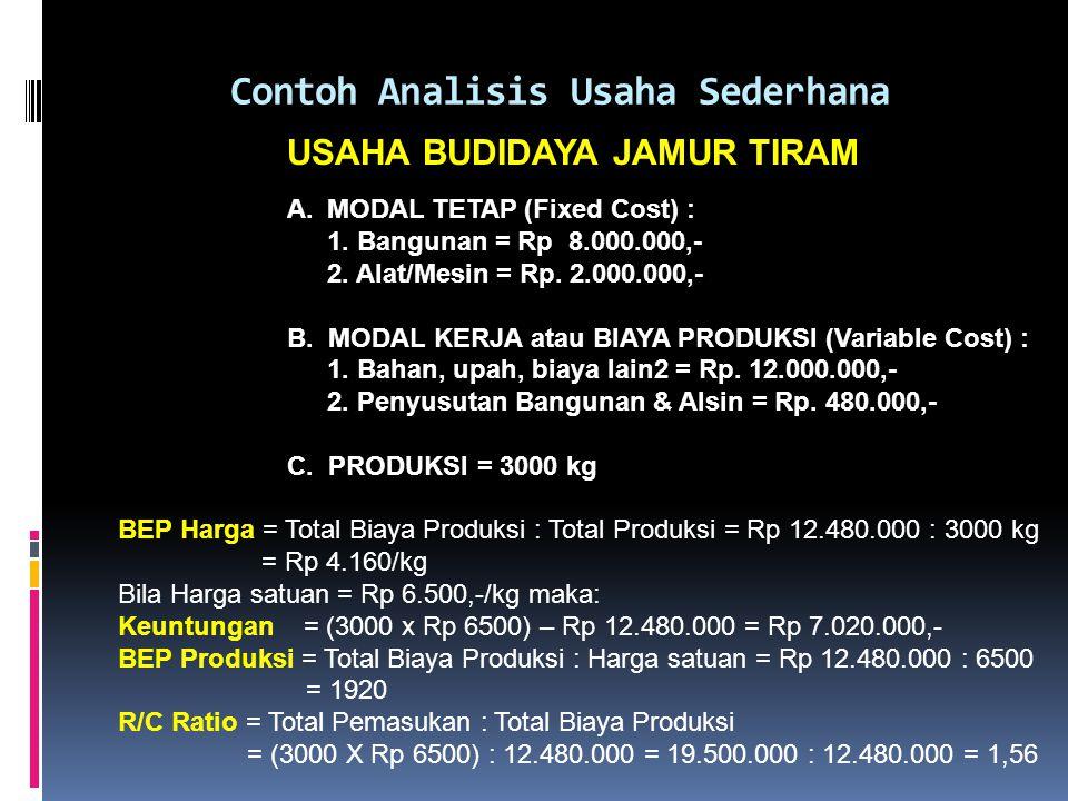 Contoh Analisis Usaha Sederhana USAHA BUDIDAYA JAMUR TIRAM A.MODAL TETAP (Fixed Cost) : 1. Bangunan = Rp 8.000.000,- 2. Alat/Mesin = Rp. 2.000.000,- B