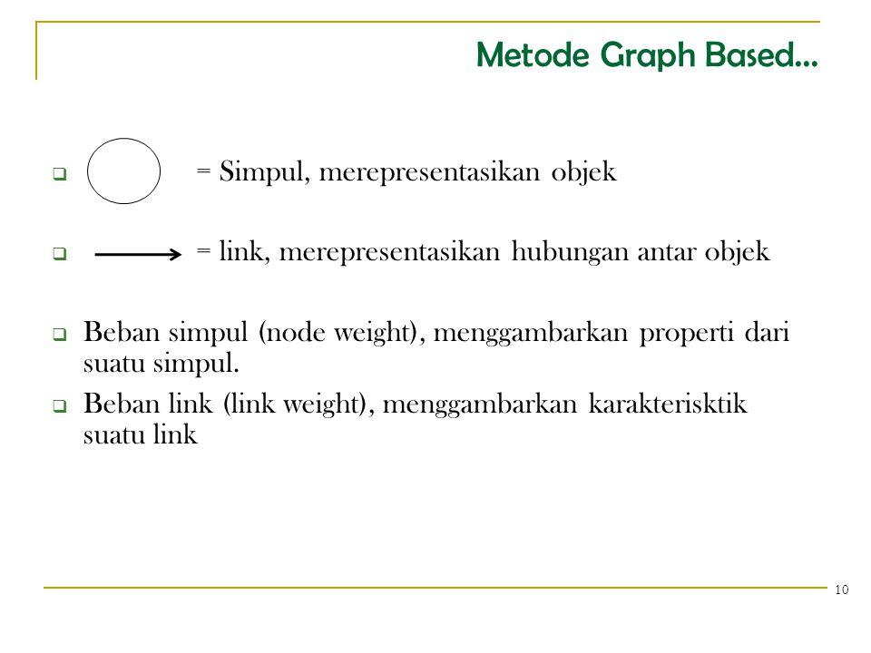 Metode Graph Based...  = Simpul, merepresentasikan objek  = link, merepresentasikan hubungan antar objek  Beban simpul (node weight), menggambarkan