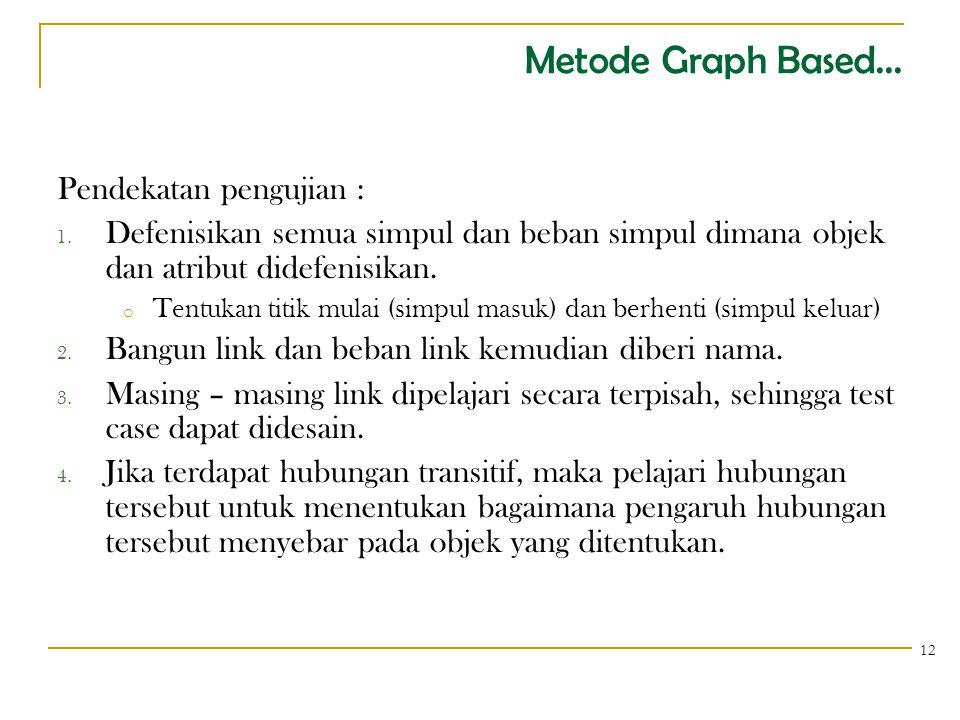 Metode Graph Based... Pendekatan pengujian : 1. Defenisikan semua simpul dan beban simpul dimana objek dan atribut didefenisikan. o Tentukan titik mul