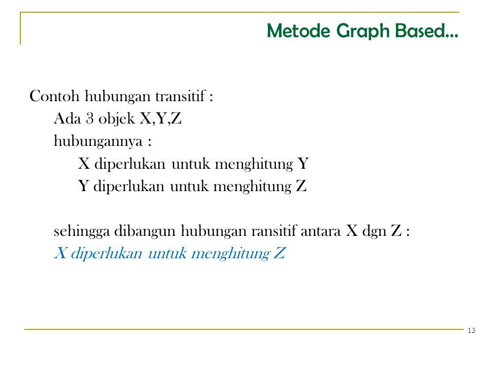 Metode Graph Based... Contoh hubungan transitif : Ada 3 objek X,Y,Z hubungannya : X diperlukan untuk menghitung Y Y diperlukan untuk menghitung Z sehi