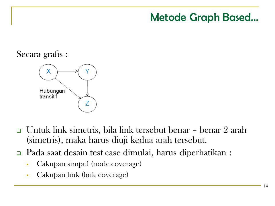 Metode Graph Based...