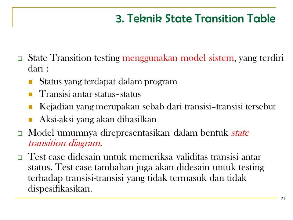 3. Teknik State Transition Table  State Transition testing menggunakan model sistem, yang terdiri dari : Status yang terdapat dalam program Transisi