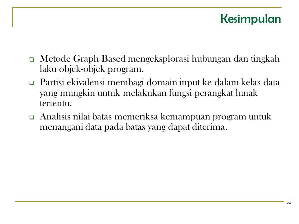 Kesimpulan  Metode Graph Based mengeksplorasi hubungan dan tingkah laku objek-objek program.  Partisi ekivalensi membagi domain input ke dalam kelas