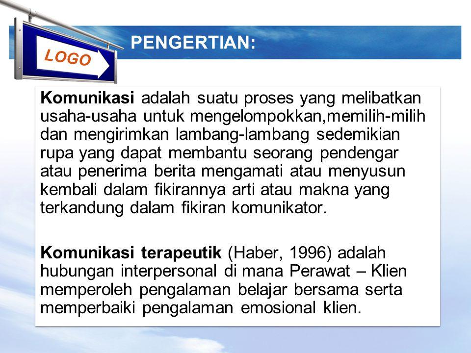 LOGO KARAKTERISTIK KOMUNIKASI TERAPEUTIK Menurut : Arwani, 2002 : 54-57 1.