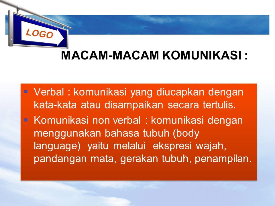 LOGO KOMUNIKASI DIBAGI MENJADI 2 MACAM (Menurut Haber, 1996) 1.
