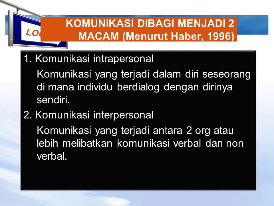LOGO KOMUNIKASI DIBAGI MENJADI 2 MACAM (Menurut Haber, 1996) 1. Komunikasi intrapersonal Komunikasi yang terjadi dalam diri seseorang di mana individu