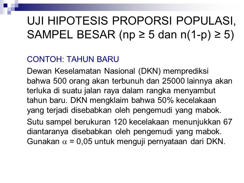 UJI HIPOTESIS PROPORSI POPULASI, SAMPEL BESAR (np ≥ 5 dan n(1-p) ≥ 5) CONTOH: TAHUN BARU Dewan Keselamatan Nasional (DKN) memprediksi bahwa 500 orang