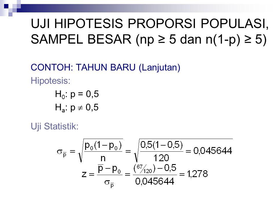 UJI HIPOTESIS PROPORSI POPULASI, SAMPEL BESAR (np ≥ 5 dan n(1-p) ≥ 5) CONTOH: TAHUN BARU (Lanjutan) Hipotesis: H 0 : p = 0,5 H a : p  0,5 Uji Statist